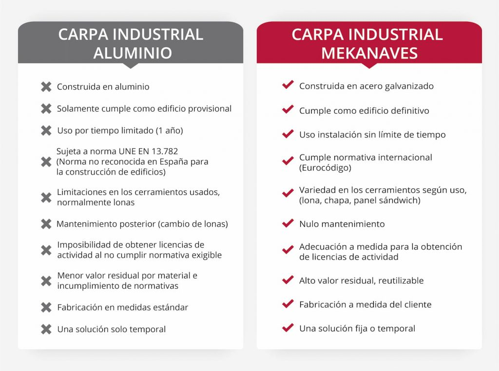 Carpas Industriales Mekanaves